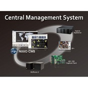 NUUO NCS-BASE CMS Base Edition (48 Cameras & 8 I/O Licenses)