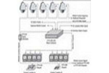 GE Security KTD348328C 32 X 8 Matrix Switcher System